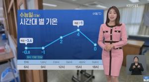[오늘의 날씨] 미세먼지 보통 낮 최고 11도 서울 등 중부지방 4도 내외 여전히 쌀쌀